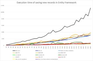 savechanges-comparison-chart